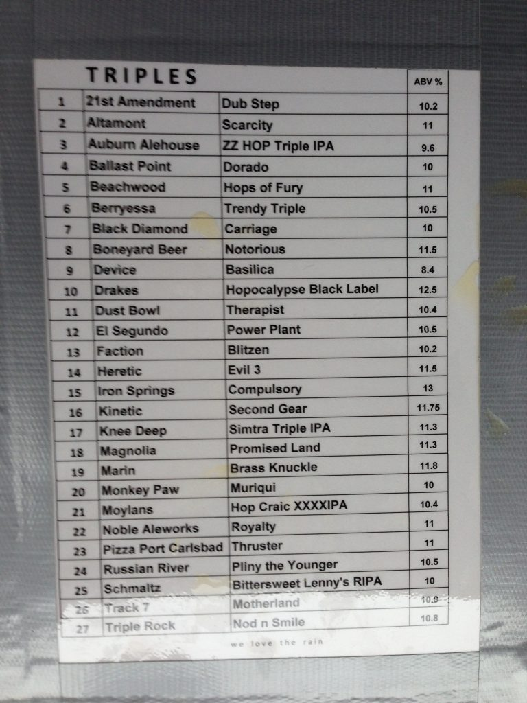 TIPA tap list.  Same quality, less quantity.